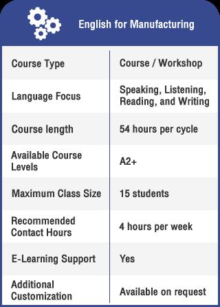 Anglokom Corporate Language Training Bangkok - English for Manufacturing