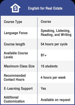 Anglokom Corpoate Language Training Bangkok - English for Real Estate