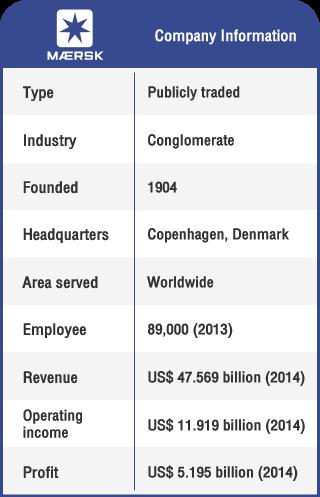 Anglokom Corporate Language Training Bangkok - Maersk Info Table