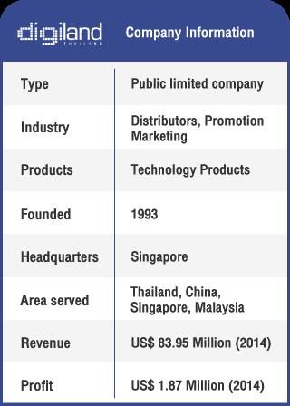 Anglokom Corporate Language Training Bangkok - Client Case Studies - Digiland